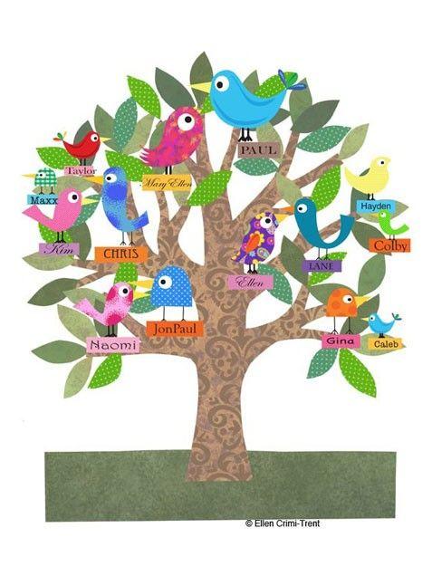 family tree idea - Family Tree Design Ideas