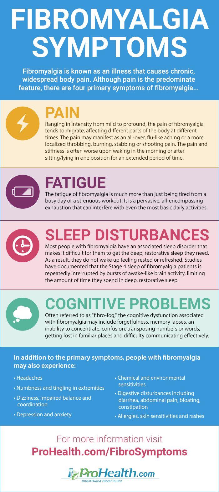 Fibromyalgia Symptoms via ProHealth.com
