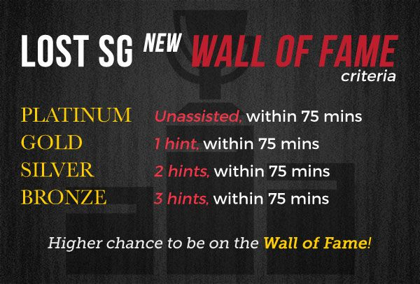 Wall of Fame criteria for LOST SG escape room now released! Good luck everyone ;) www.lost.sg #lostsg #escaperoomsg #escapegamesg #escaperoom #escapegame