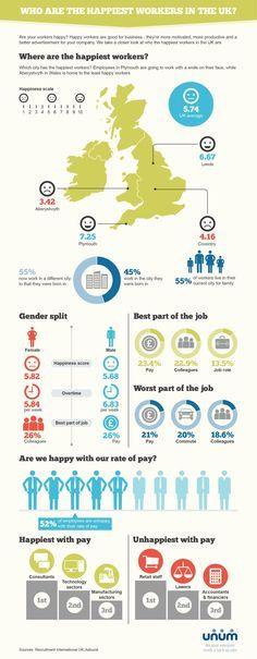 Best Employee Benefits Images On   Employee Benefit