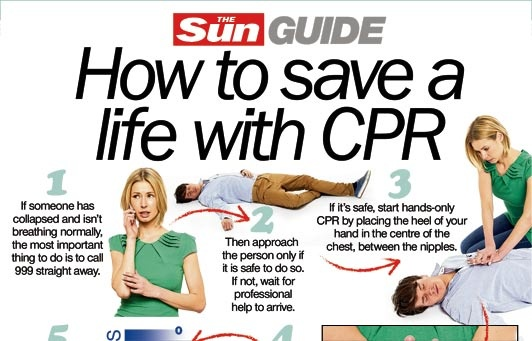 what is the best method to learn cpr This is quite possibly the greatest way to learn cpr advertisement.