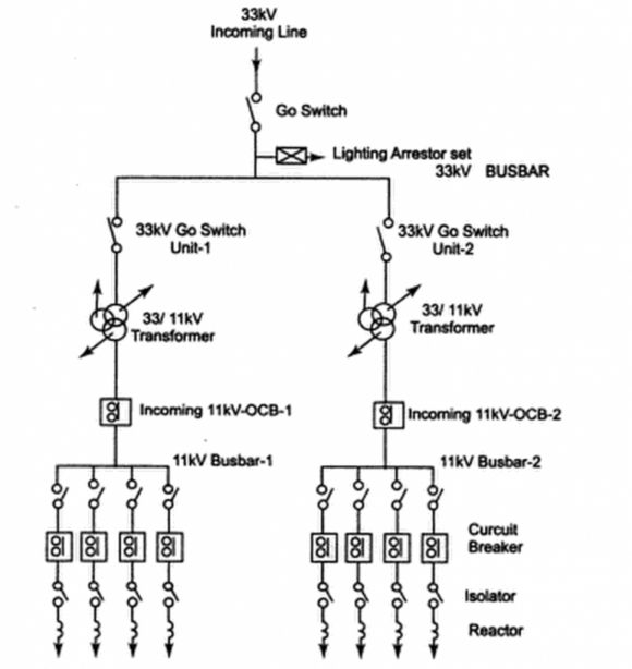 12+ Electrical Substation Wiring Diagramelectrical