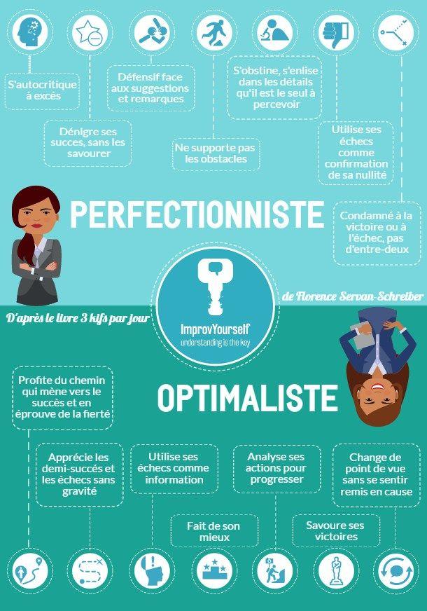 Le perfectionniste a un soucis de la perfection  souvent lié à une crainte de ne pas être apprécié pour ce qu'il est vraiment. Alors, il dépense une énergie considérable à se bâtir une image irréprochable alors qu'il serait beaucoup plus simple et facile d'être lui-même. Pour ce faire, devenez optimaliste ! http://improvyourself.fr/perfectionniste-comment-lacher-prise/