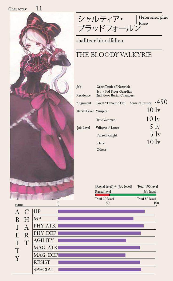 [Yggdrasil] (NPC) Shalltear Bloodfallen