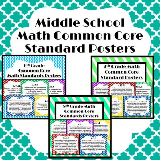 6th Grade Math Classroom Decorations ~ Th grade math classroom decorating ideas