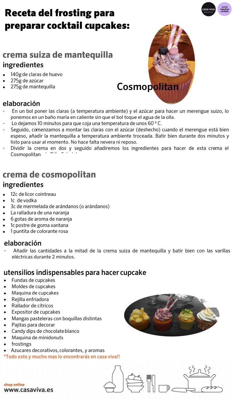 Receta del taller de cocina de Casa Viva: cocktail cupcake de Cosmopolitan…