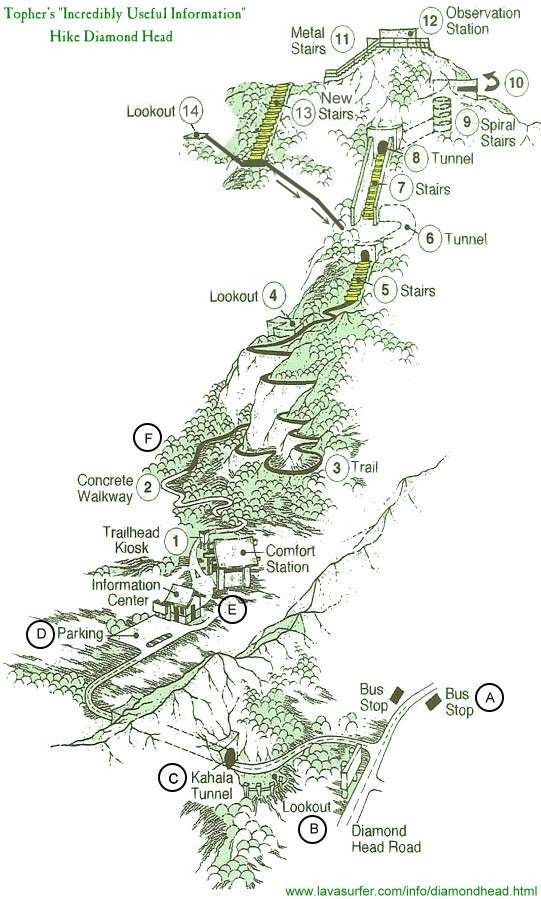 Diamond Head Hiking Map and other information-how to get there, cost, prep, and time to hike