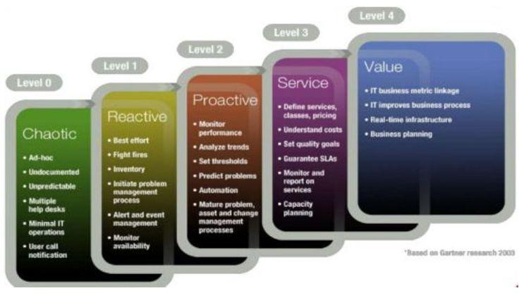 Planeamiento Estratégico Empresarial Expresa la dirección de la empresa entre su misión y sus metas de desempeño con una estrategia. ...