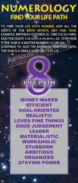Best Numerology Images On   Numerology Chart