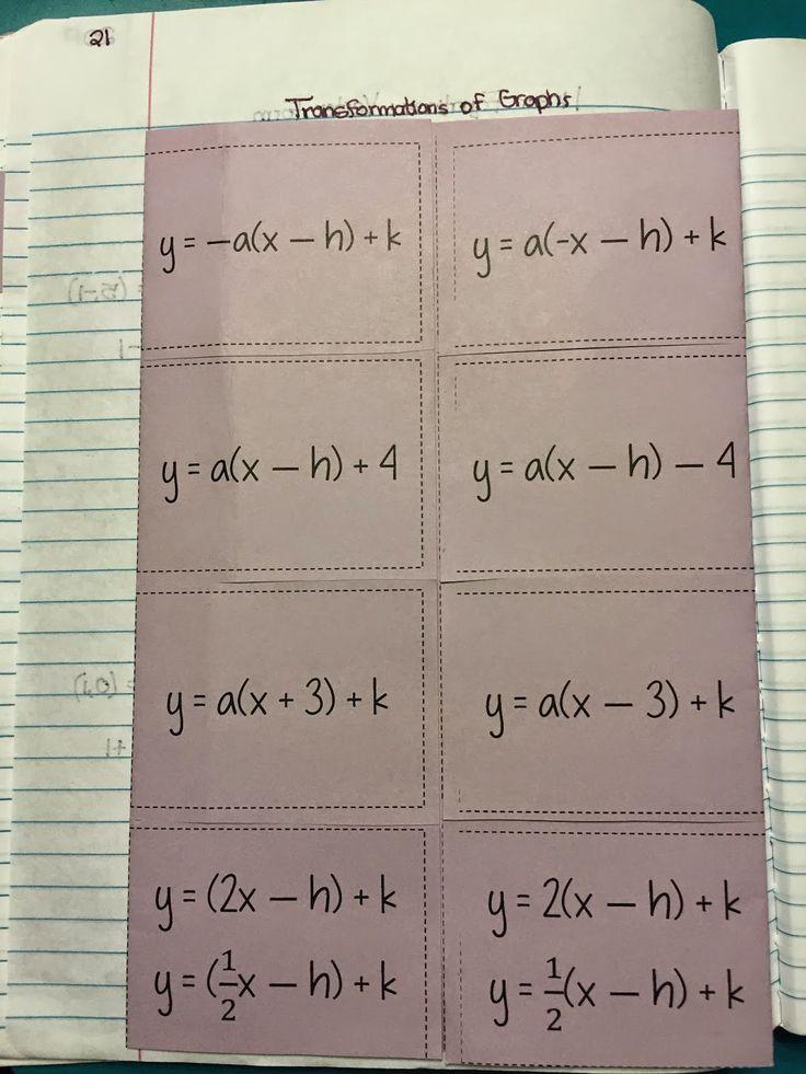 464 best algebra 2 common core images on Pinterest | High school ...