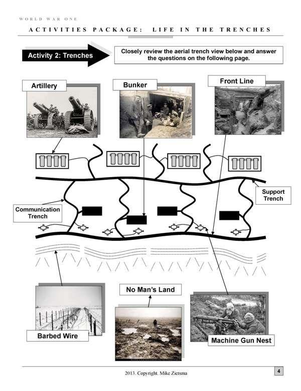 World War One Was A Horrible War This Comprehensive