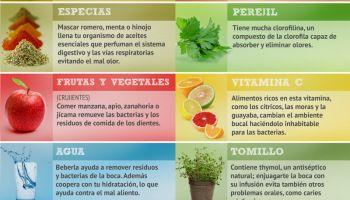 12 remedios naturales contra el mal aliento