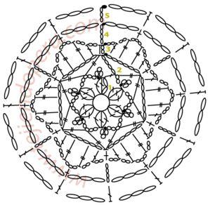 bolita navidad crochet - crochet christmas ball