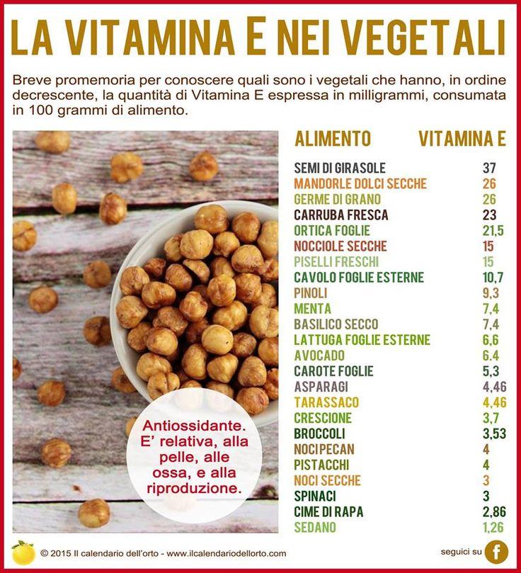La vitamina E nei vegetali