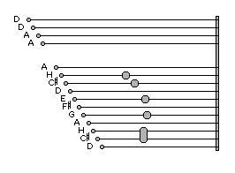 Kantele chords