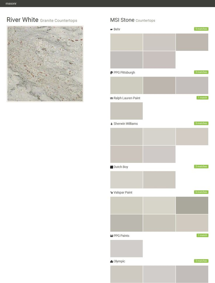 River White. Granite Countertops. Countertops. MSI Stone. Behr. PPG Pittsburgh. Ralph Lauren Paint. Sherwin Williams. Dutch Boy. Valspar Paint. PPG Paints. Olympic.  Click the gray Visit button to see the matching paint names.