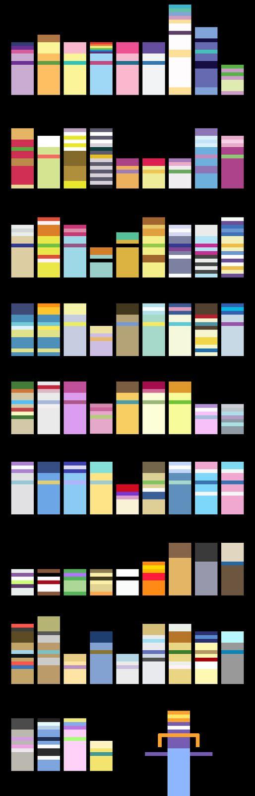 Minimalist Pixel Art is Magic