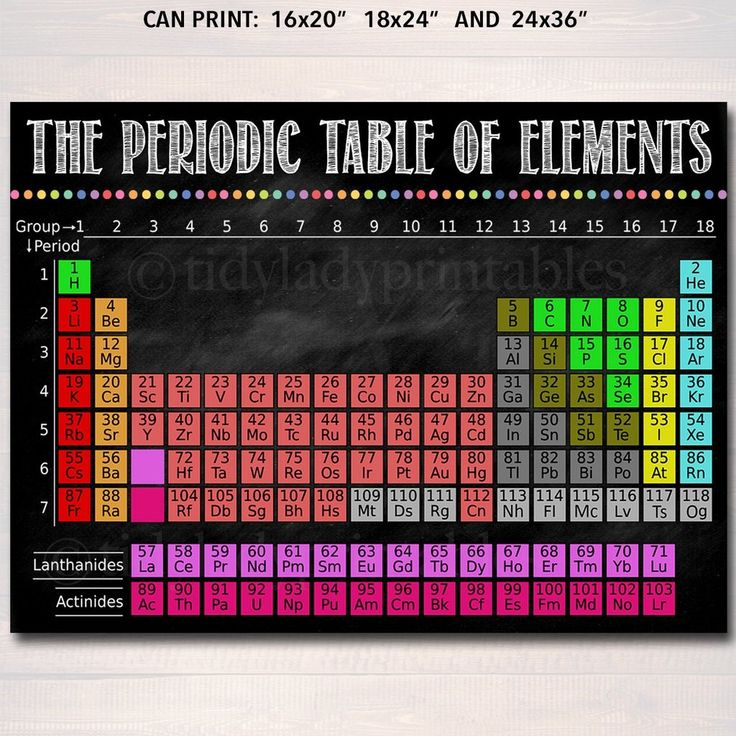 Periodic Table of Elements, Scientific Printable Poster