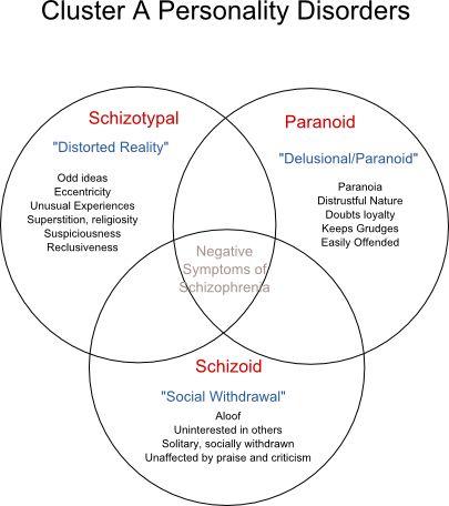 psychology final quizlet Am besten täglich geniessen • rohrer, der premium-bäcker bäckerei rohrer gmbh • boschstraße 12 • 4623 gunskirchen • tel: +43 (0) 72 46 / 80 294 • fax-dw: 22.