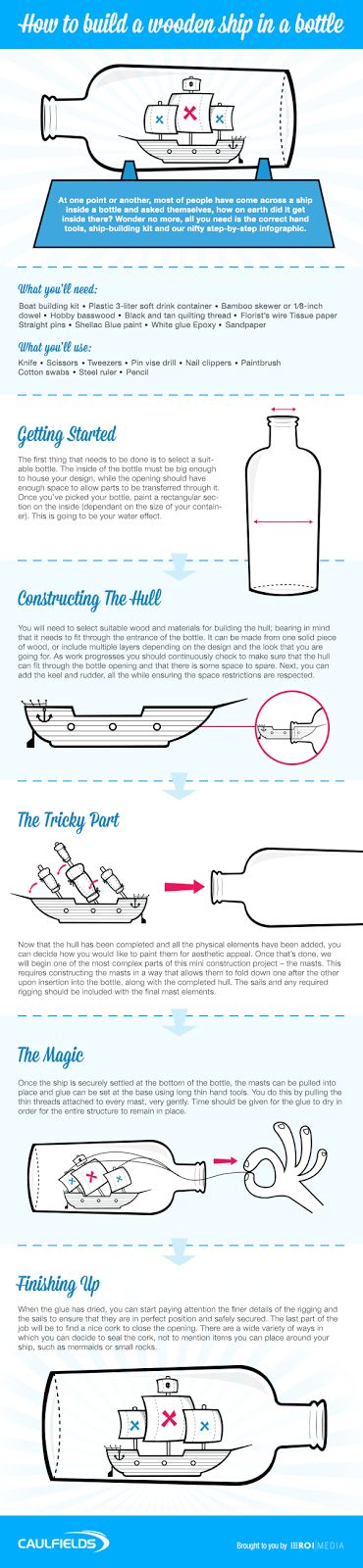 How to build a wooden ship in a bottle