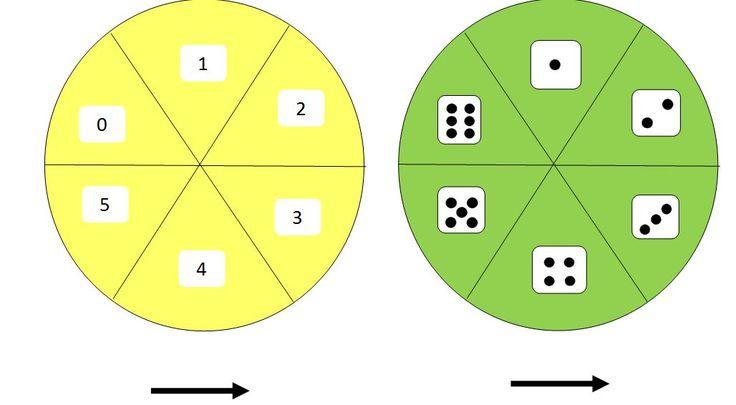 jeu de mathématiques (dénombrement et 1ères additions) GS/CP