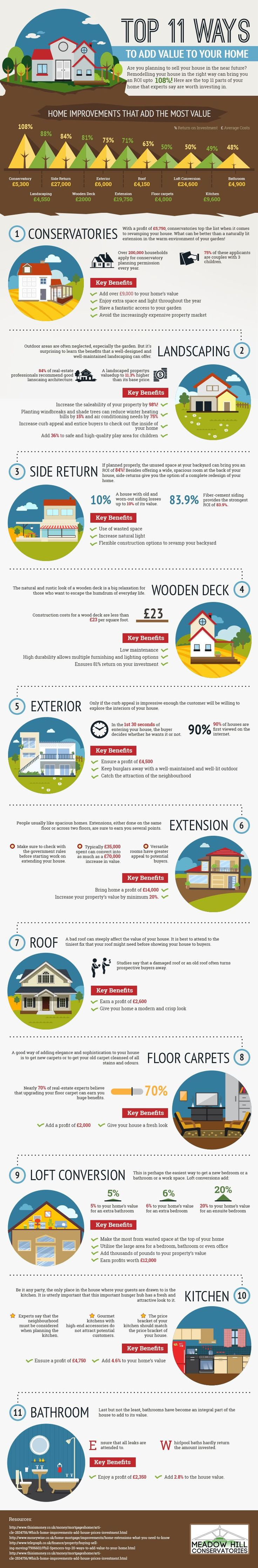 Best Ways to Add Value to Your Home #infographic #HomeImprovement #RealEstate