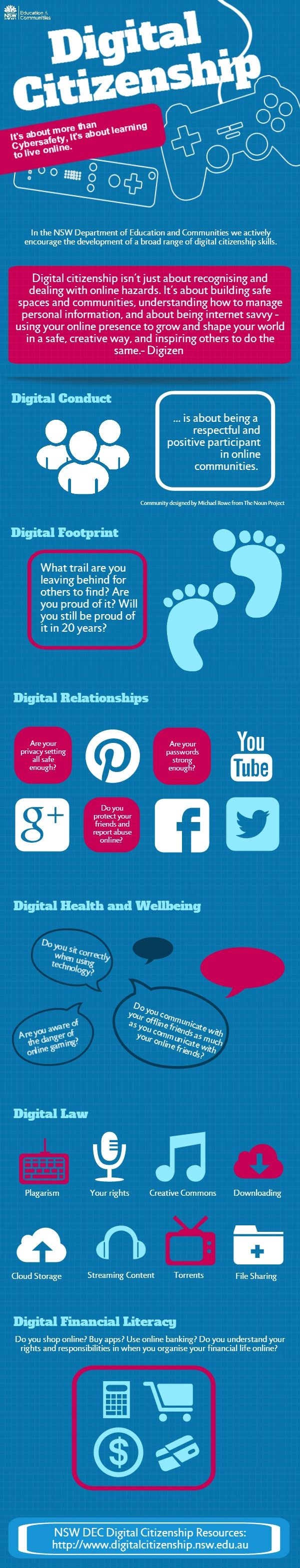 Digital Citizenship is.... | #infographics made in @Piktochart  An easy to read infographic that puts definitions and ideas behind elements of digital citizenship.