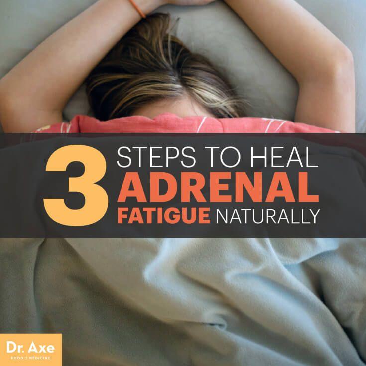 Adrenal Fatigue - Dr.Axe