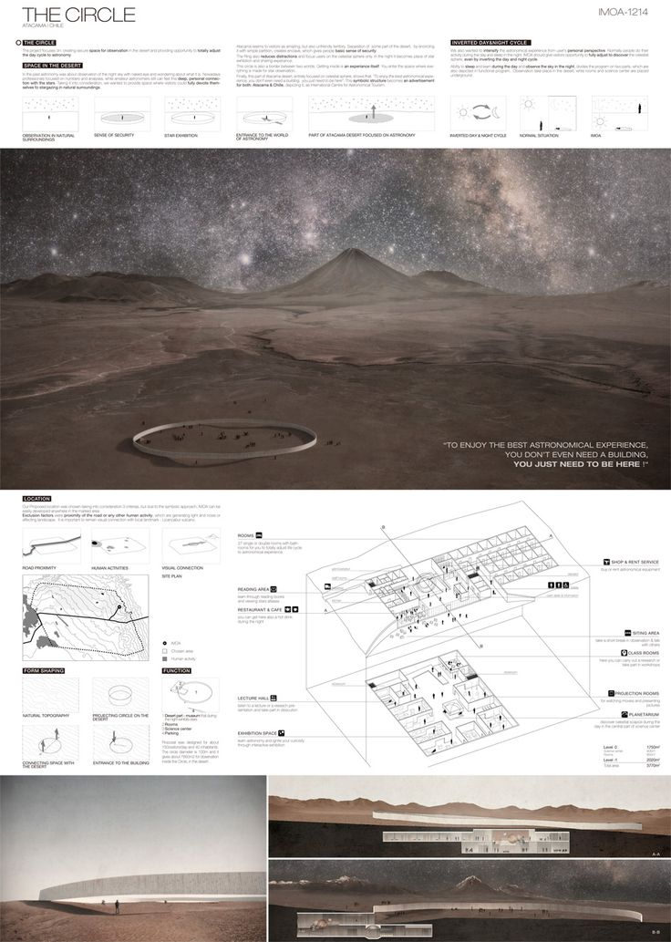 Results of the Competition Atacama Museum of Astronomy