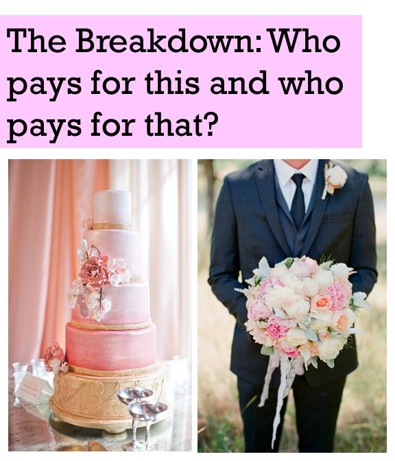 Traditional Wedding Etiquette A Breakdown Of Who Pays For What