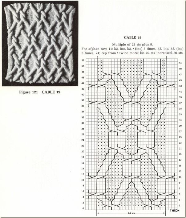 Cable Knitting Diagram : Images about crochet knitting library of stitches on