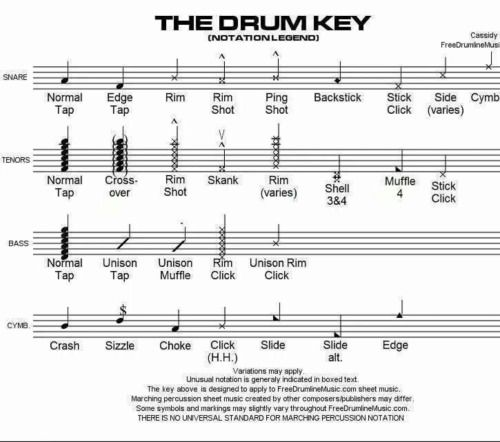 That Drum and Percussion Blog