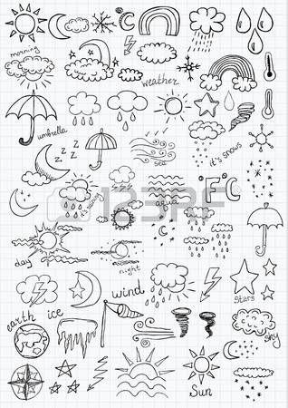 Weather Symbols photo