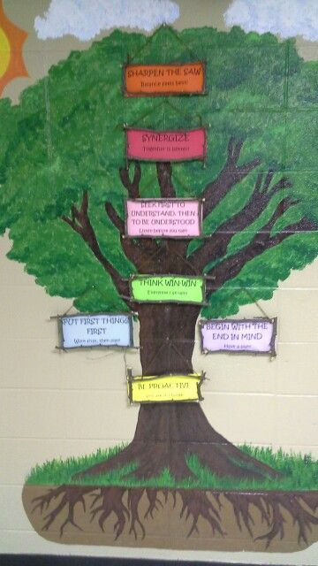 1000 ideas about 7 habits tree on pinterest 7 habits for 7 habits tree mural