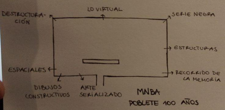 Poblete 100 años - Estructura y Destructuración Museo Nacional de Bellas Artes