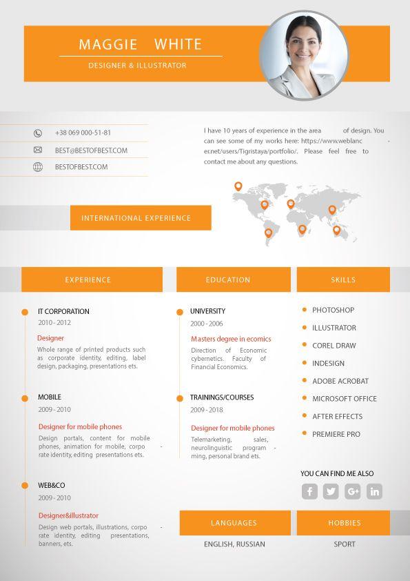 Digital Resume Bundle 10 Print Ready Cv Templates Resume Cover Letter Template Resume Design Professional Best Resume Template