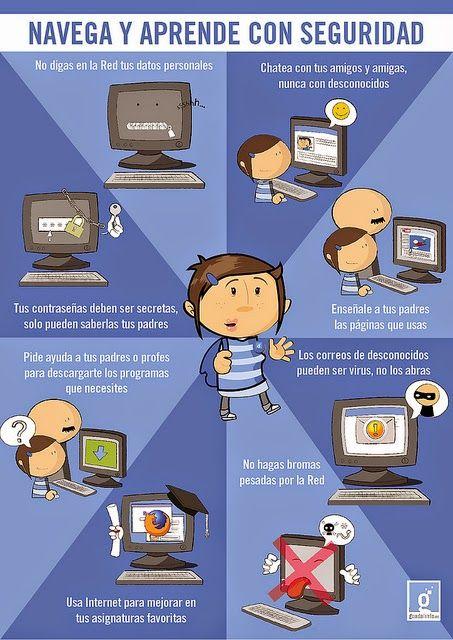 Seguridad en Internet para niños. #REDucacion by @carminacaruda