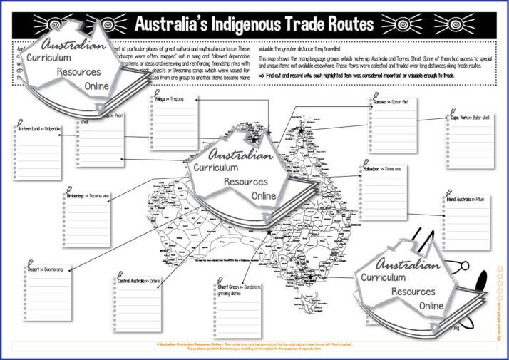 ACHASSK083-Australia's Indigenous Trade Routes