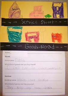 Goods/Services- Community Places to get goods and services. Cute idea for first graders!