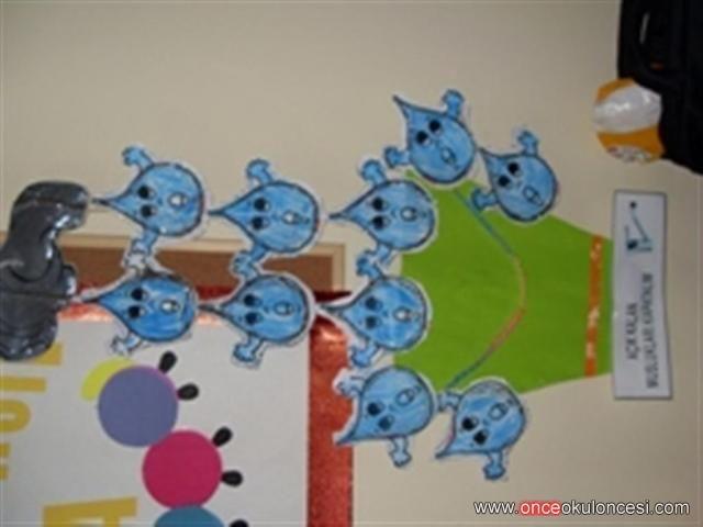 okul öncesi enerji tasarrufu - Google'da Ara