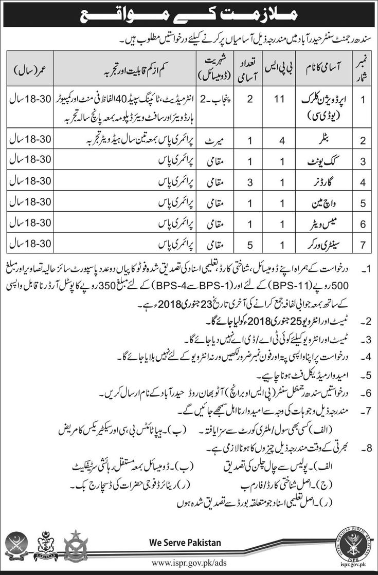 Pak Army Jobs In Sindh Regiment Center January 2018