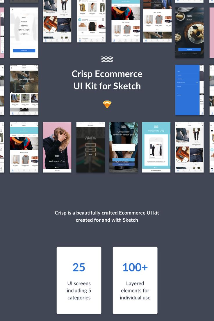 Detailed Ecommerce UI Kit for Sketch