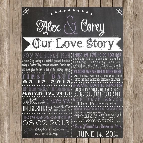 Our Love Story Wedding Idea: Chalkboard Love Story Timeline Printable Poster