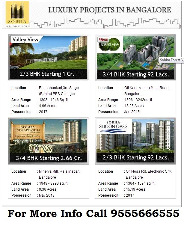 Sobha New Projects in Bangalore
