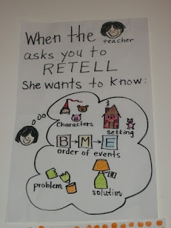 """""""Retell"""" anchor chart"""
