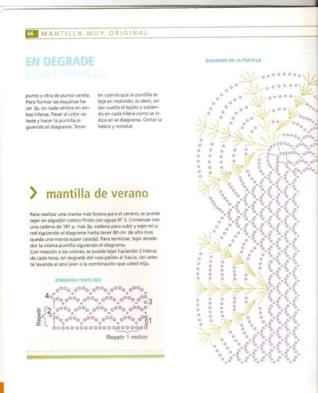 Trajes de bebe patrones de mantitas para beb s tejidas - Esquema punto estrella crochet ...