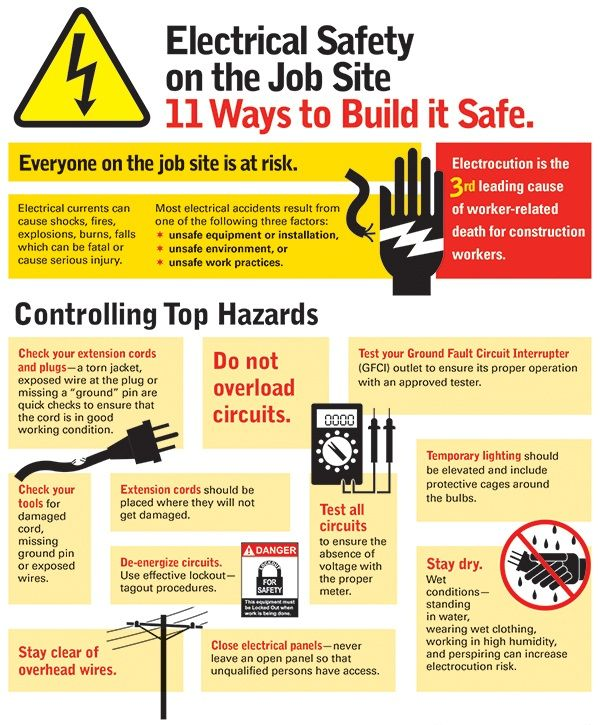 11 Ways To Build It Safe On Job Electrical Safety Workplace Safety Tips Electrical Safety Health And Safety Poster