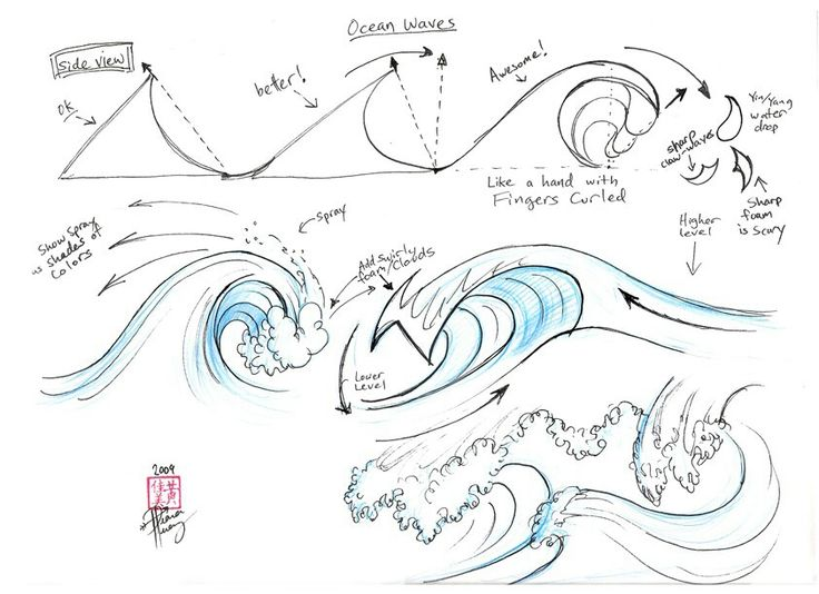 how to draw waves