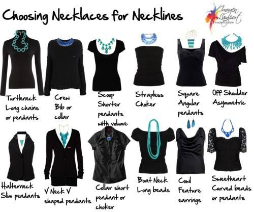 Photo: Which necklace I should chose for which neckline of dress?  Different necklines look better with certain necklace styles.  Turtle nec...