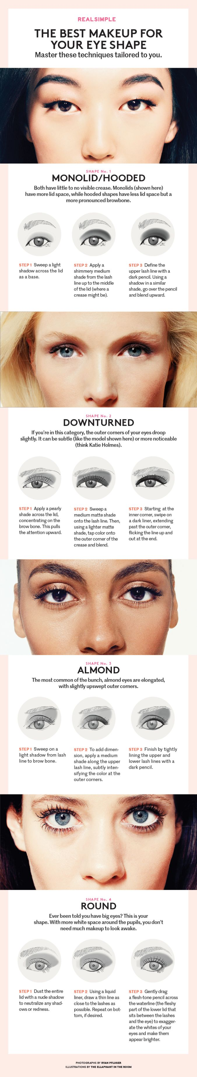 The Best Makeup for your Eye Shape Great to know , now i definitely know that I have been waring eyeshadow wrong.